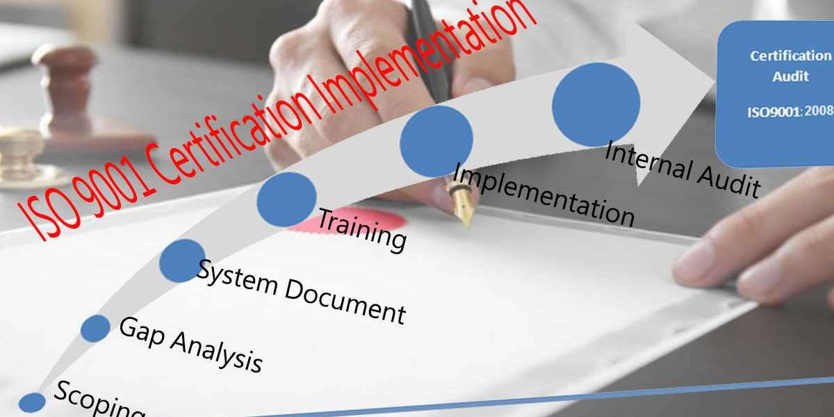 HOW TO IDENTIFY RISK CONTROLS IN ISO 9001:2015.