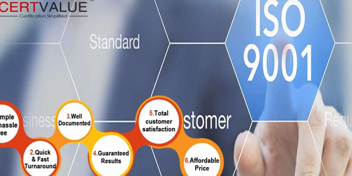 What is ISO 9001 Certification and what are its benefits?
