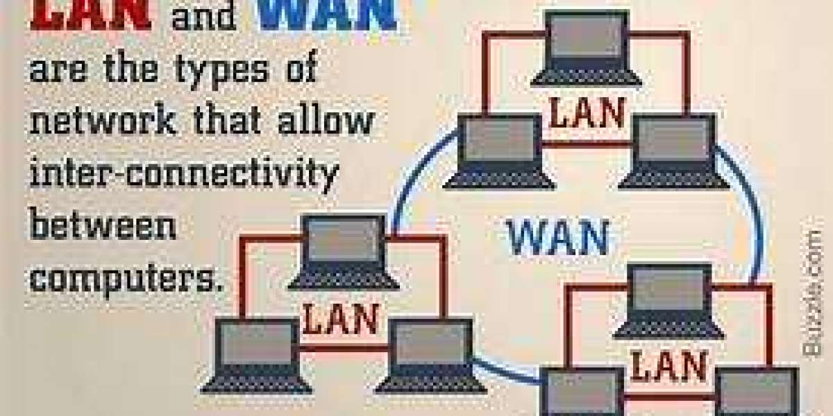 What's the difference between a Wan and a LAN network?