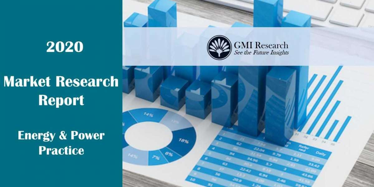Drill Pipes Market Research Report