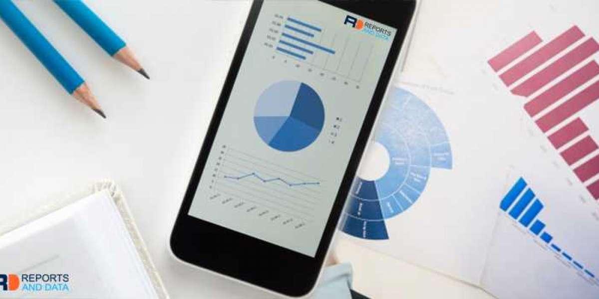 Amphoteric Surfactants Market Trends, Development, Revenue, Demand and Forecast to 2026